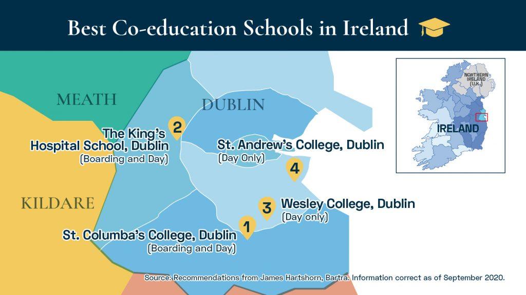 Ireland schools ranking